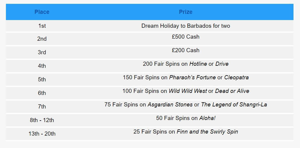 bgo barbados giveaway prizes