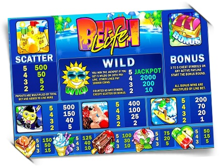 beach life progressive jackpot slot machine playtech